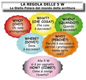 regola-5-W-schema king